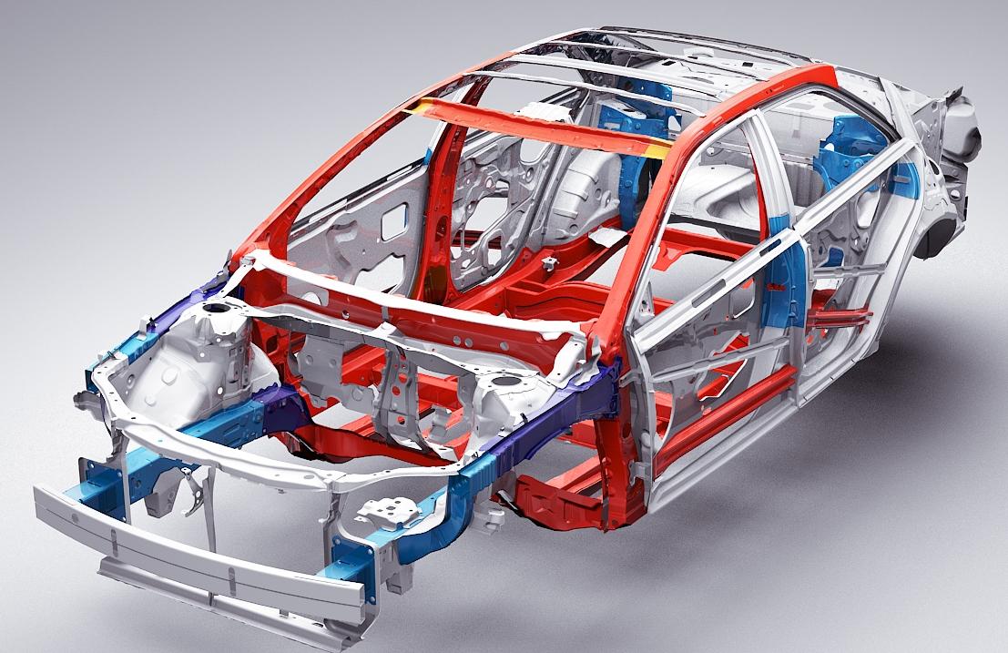 Reducing The Environmental Footprint Of Vehicles